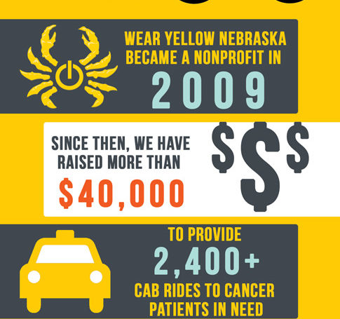 Wear Yellow Nebraska: Infographic